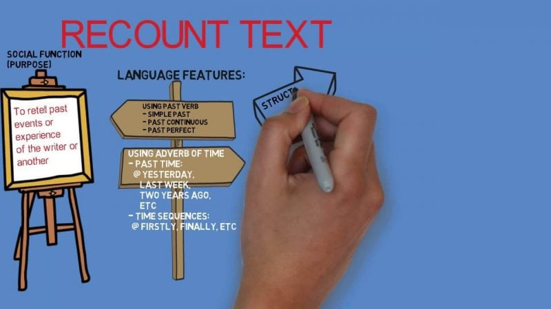 Photo of Contoh Recount Text tentang Pengalaman Pribadi